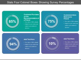 Stats Four Colored Boxes Showing Survey Percentages