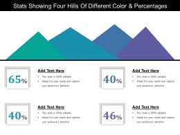 Stats Showing Four Hills Of Different Color And Percentages