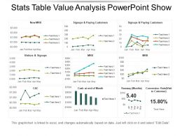 Stats Table Value Analysis Powerpoint Show