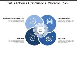 Status Activities Only Commissions Validation Plan Construction Plan