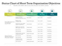 Status Chart Of Short Term Organization Objectives