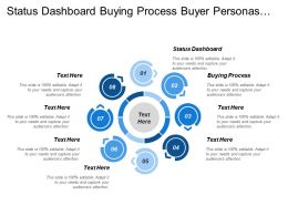 Status Dashboard Buying Process Buyer Personas Marketing Plan
