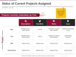 Status Of Current Projects Assigned Ppt Powerpoint Presentation File Gallery