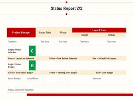 Status Report Behind Schedule Ppt Powerpoint Presentation Rules