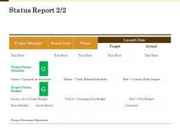 Status Report Over M2144 Ppt Powerpoint Presentation Portfolio Visual Aids