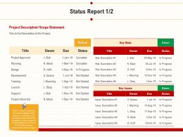 Status Report Scope Statement Ppt Powerpoint Presentation Guidelines