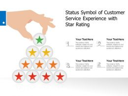 Status Symbol Of Customer Service Experience With Star Rating