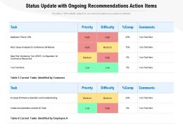 Status Update With Ongoing Recommendations Action Items