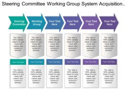 Steering Committee Working Group System Acquisition Trade Analysis