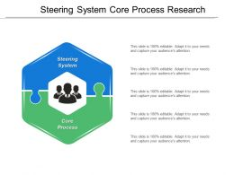 steering_system_core_process_research_excellence_pioneering_education_Slide01