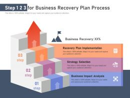 Step 1 2 3 For Business Recovery Plan Process