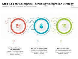 Step 1 2 3 For Enterprise Technology Integration Strategy