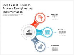 Step 1 2 3 Of Business Process Reengineering Implementation