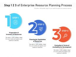 Step 1 2 3 Of Enterprise Resource Planning Process