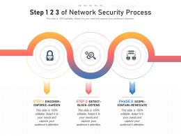 Step 1 2 3 Of Network Security Process
