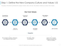 Step 1 Define The New Company Culture And Values Fun Leaders Guide To Corporate Culture Ppt Icons
