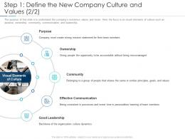 Step 1 Define The New Company Culture And Values Team Improving Workplace Culture Ppt Download