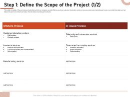Step 1 Define The Scope Of The Project Conversion Services Ppt Images