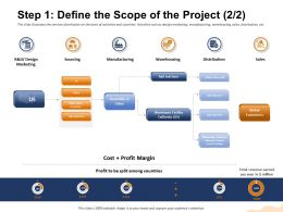Step 1 Define The Scope Of The Project Split Among Ppt Powerpoint Presentation Icon Influencers