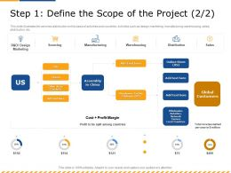 Step 1 Define The Scope Of The Project Split Ppt Powerpoint Presentation Ideas Slides