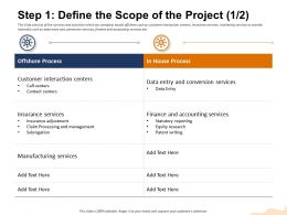 Step 1 Define The Scope Of The Project Statutory Ppt Powerpoint Presentation Gallery Influencers