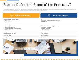 Step 1 Define The Scope Of The Project Writing Ppt Powerpoint Presentation Pictures Visuals