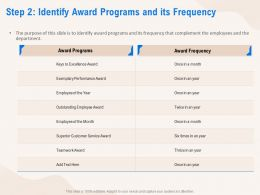 Step 2 Identify Award Programs And Its Frequency Customer Ppt Powerpoint Presentation Portfolio Styles