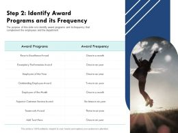 Step 2 Identify Award Programs And Its Frequency Superior Customer Ppt Powerpoint Presentation File Formats