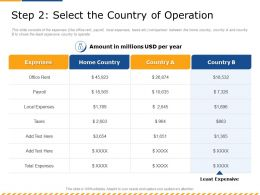 Step 2 Select The Country Of Operation Least Ppt Powerpoint Presentation Files