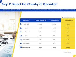 Step 2 Select The Country Of Operation Ppt Powerpoint Presentation Portfolio File Formats