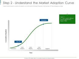 Step 2 Understand The Market Adoption Curve Ppt Powerpoint Presentation Ideas Format