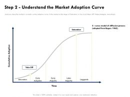 Step 2 Understand The Market Adoption Curve Time Ppt Powerpoint Presentation Model Graphics