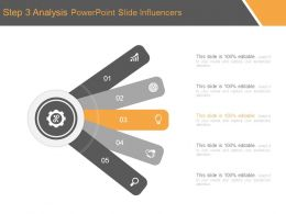Step 3 Analysis Powerpoint Slide Influencers
