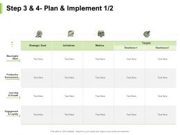 Step 3 And 4 Plan And Implement Engagement Loyalty Ppt Powerpoint Presentation Pictures Grid