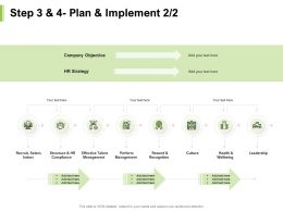 Step 3 And 4 Plan And Implement HR Strategy Objective Ppt Powerpoint Presentation Pictures