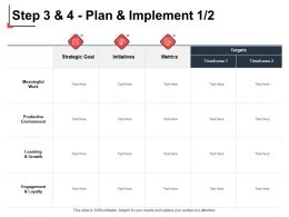 Step 3 And 4 Plan And Implement Initiatives Ppt Powerpoint Presentation Design