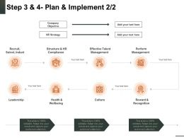 Step 3 And 4 Plan And Implement Leadership Culture Powerpoint Presentation Slides
