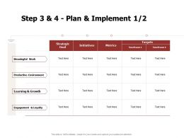 Step 3 And 4 Plan And Implement Loyalty Ppt Powerpoint Presentation Lists