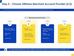 Step 3 Choose Offshore Merchant Account Provider Plans Ppt Powerpoint Presentation Slides Maker