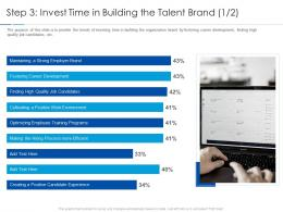 Step 3 Invest Time In Building The Talent Brand High Improving Workplace Culture Ppt Background