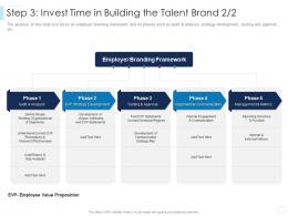 Step 3 Invest Time In Building The Talent Brand Plan Leaders Guide To Corporate Culture Ppt Themes
