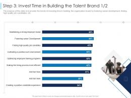 Step 3 Invest Time In Building The Talent Brand Work Leaders Guide To Corporate Culture Ppt Slides