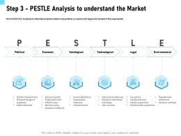 Step 3 PESTLE Analysis To Understand The Market Growth Ppt Powerpoint Presentation Model