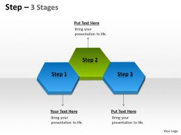 Step 3 Stages 3