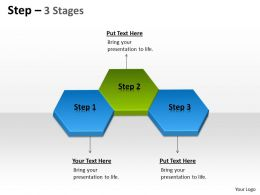 Step 3 Stages 68