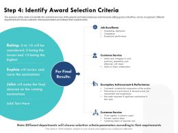 Step 4 Identify Award Selection Criteria Sophia Ppt Powerpoint Presentation Infographic Template Tips