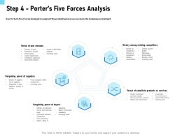 Step 4 Porters Five Forces Analysis Buyers Ppt Powerpoint Presentation Model Pictures