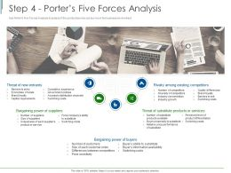 Step 4 Porters Five Forces Analysis Ppt Powerpoint Presentation Ideas