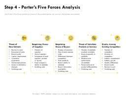 Step 4 Porters Five Forces Analysis Suppliers Ppt Powerpoint Presentation Outline Files