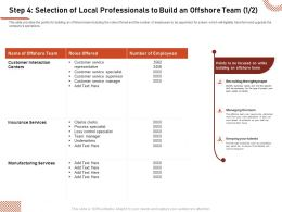 Step 4 Selection Of Local Professionals To Build Process Specialist Ppt Example
